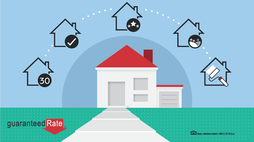 What type of loan is right for you? 5 options to consider.