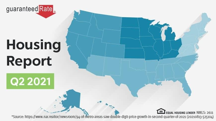 Q2 Housing Report